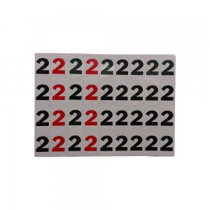 """2"" Numbers for Lozier Price Channel"